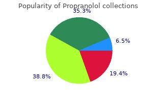 buy propranolol 40mg on-line