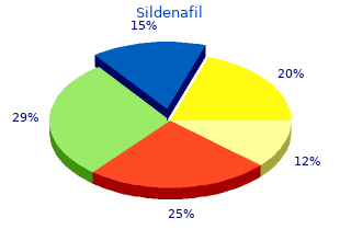 cheap sildenafil 100mg fast delivery