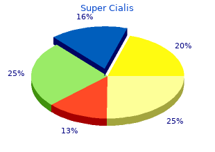 buy super cialis 80 mg overnight delivery