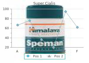 discount super cialis 80 mg without a prescription