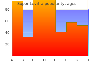 generic 80 mg super levitra fast delivery