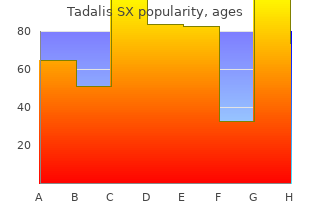 generic tadalis sx 20 mg with visa