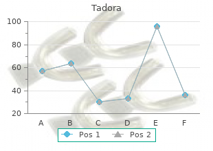 order tadora 20 mg overnight delivery