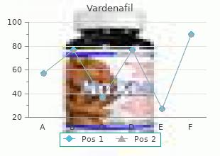 effective 10 mg vardenafil