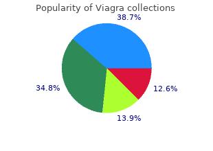 buy viagra 50mg with amex