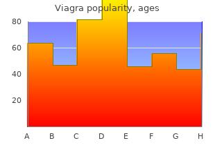 100mg viagra