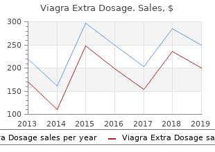 cheap viagra extra dosage 130 mg fast delivery