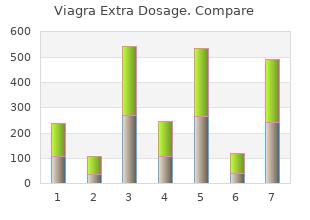 buy cheap viagra extra dosage 120mg