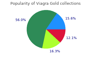 purchase viagra gold 800 mg