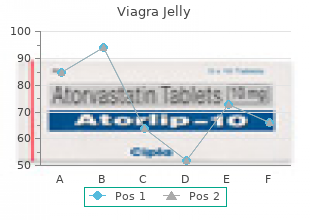 generic 100mg viagra jelly with mastercard