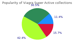 viagra super active 100 mg for sale