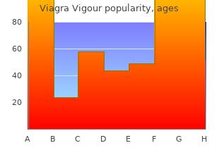 buy generic viagra vigour 800mg on-line