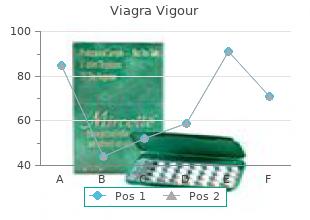 generic viagra vigour 800 mg line
