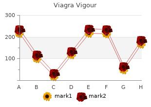 generic viagra vigour 800mg free shipping