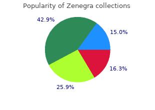 generic zenegra 100mg with visa