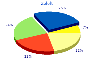 safe 100 mg zoloft