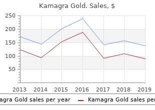 quality kamagra gold 100 mg