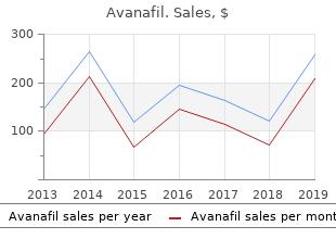 buy avanafil 50 mg on line