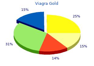 buy 800 mg viagra gold amex