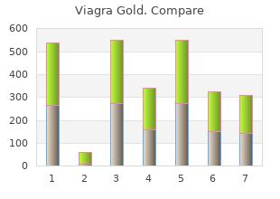 discount viagra gold 800mg online