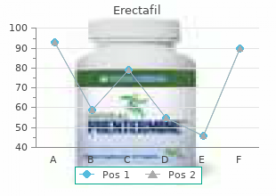 20mg erectafil amex
