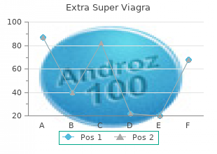 purchase 200 mg extra super viagra with amex