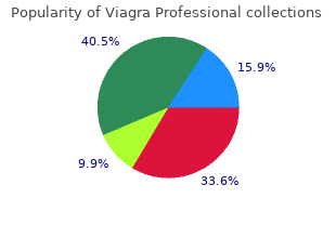 100 mg viagra professional mastercard