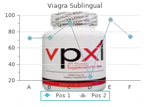 effective 100 mg viagra sublingual