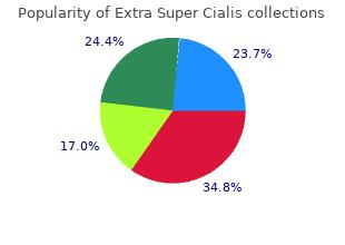 extra super cialis 100 mg