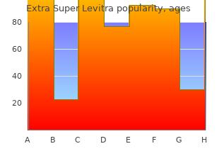 buy generic extra super levitra 100 mg online