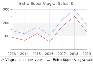extra super viagra 200 mg fast delivery