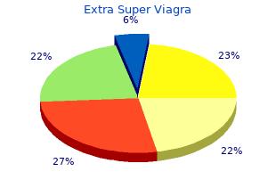 buy extra super viagra 200mg amex