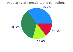 buy discount female cialis 10mg line
