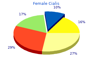 purchase female cialis 10 mg amex