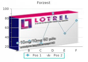 cheap forzest 20mg line