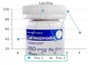 generic levitra 20 mg on line