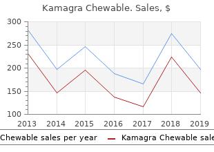 cheap kamagra chewable 100 mg online