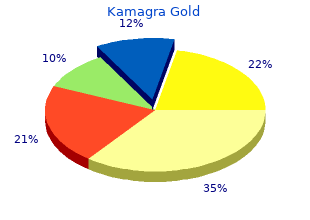buy discount kamagra gold 100mg line