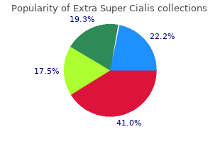 buy extra super cialis 100 mg without a prescription