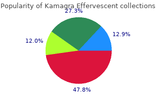 order 100mg kamagra effervescent fast delivery