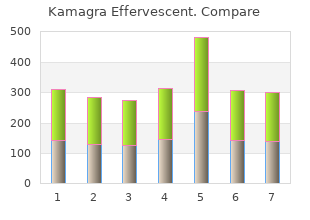 generic kamagra effervescent 100mg with amex