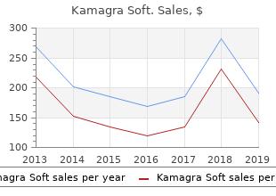 order kamagra soft 100mg amex
