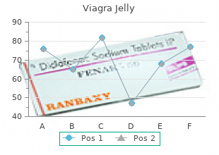 generic viagra jelly 100mg on-line