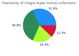 purchase 100 mg viagra super active overnight delivery