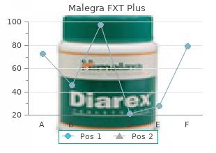 buy generic malegra fxt plus 160 mg