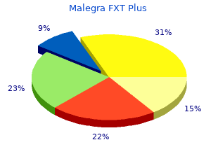 malegra fxt plus 160 mg fast delivery