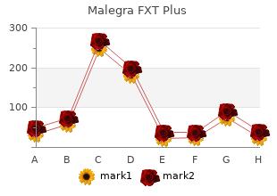 buy malegra fxt plus 160 mg without prescription