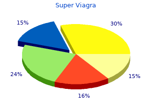 order 160mg super viagra with amex