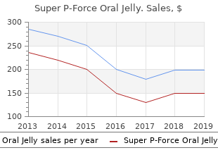 super p-force oral jelly 160mg cheap
